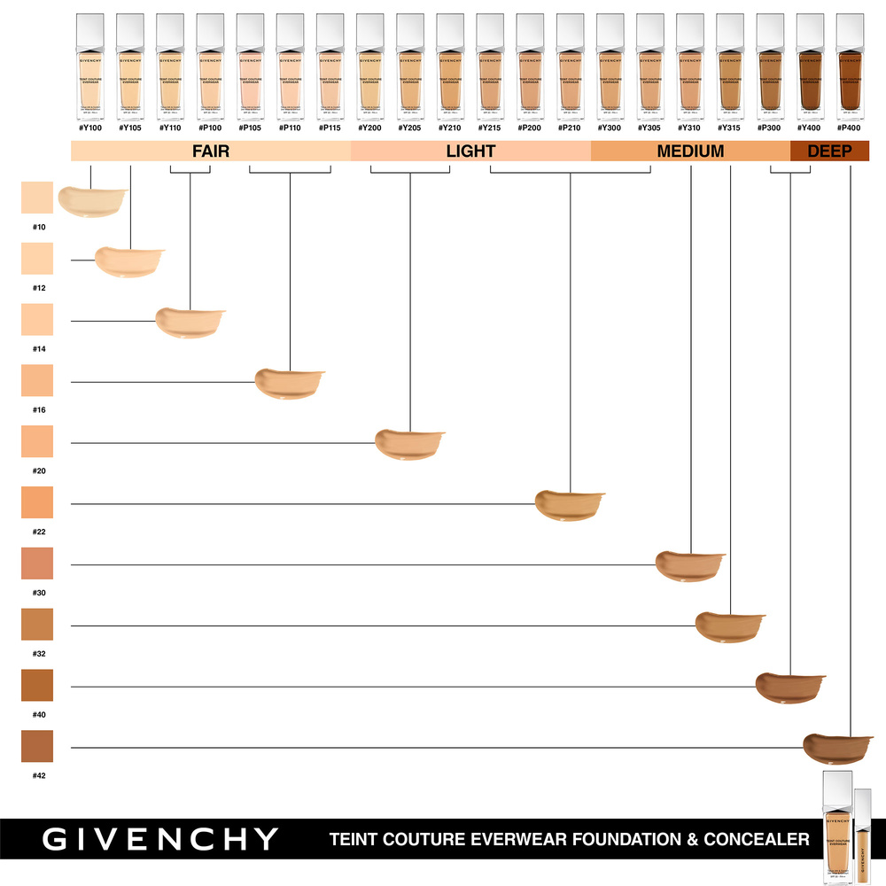 Givenchy TEINT COUTURE EVERWEAR CONCEALER Anti-Cernes Eclat Tenue 24h 6ml - N°10